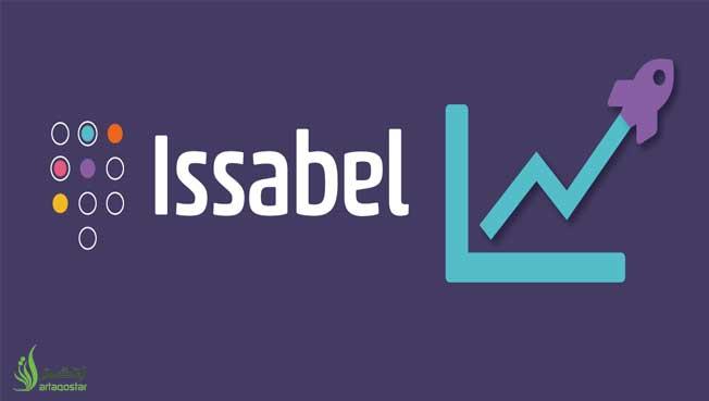 قابلیت fail2ban در جدیدترین نسخه سیستم تلفن ایزابل