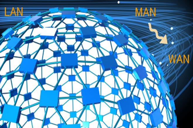 انواع شبکه های رایانه ای از نظر اندازه و نحویه اتصال